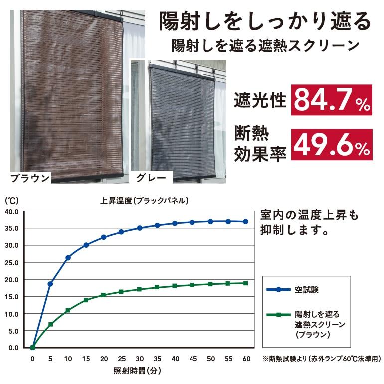 陽射しを遮る遮熱スクリーン