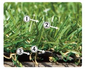 POINT�A4種類の芝の色で、リアルな質感を再現