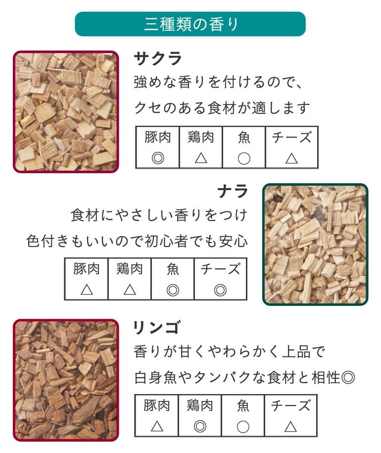 スモークチップ種類