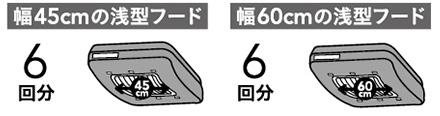 幅45cmの浅型フード:6回分/幅60cmの浅型フード:6回分