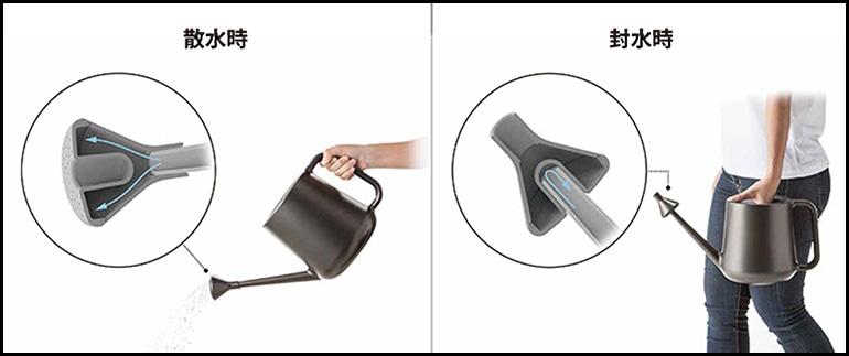 蓮口をひっくり返して注ぎ口に装着すれば「ふた」になり、運搬時に水がこぼれない。