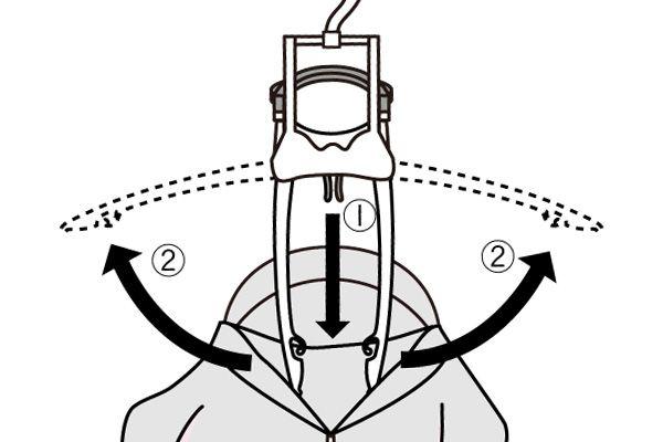 干すときは、①アームを閉じて衣類の首元からアームを差し込み、②アームを手で左右に広げ、衣類の形を整えてください。フード付き衣類は、フードをフード用アームにかけ形を整えてください。